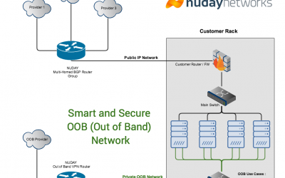 Why Out of Band Network is important in your Colocation ?